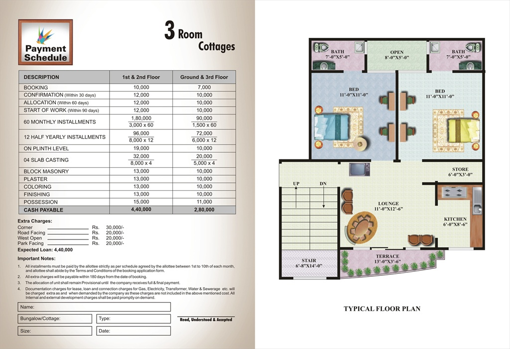 Chayell Dreams Karachi (Cottages) Drawing Maps & Payment Plans