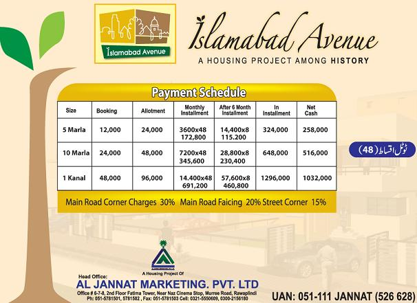 Islamabad Avenue Housing (Application Form & Payment Schedule)