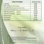 Saima Green Valley Karachi (Payment Schedule residential plots 200 yards)