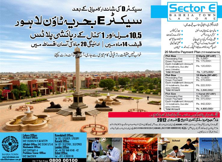 Sector E Bahria Town Lahore – Residential Plots for Sale