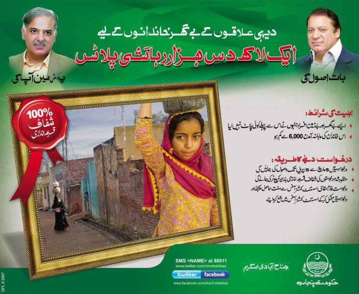 Punjab Jinnah Abadi Housing Scheme – 110000 Plots Distribution By Shahbaz Sharif