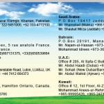 Euro City Kharian Contact list