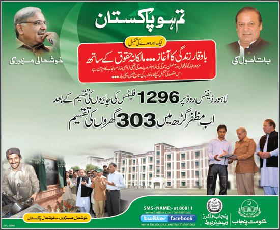 Keys Distribution of Houses in Labour Colony Muzafffar Garh