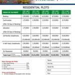 Gulberg Islamabad - Payment Price Schedule Residential Plots