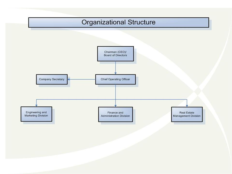 Real Estate Organizational Chart : Eobi town lahore primaco for pre qualification