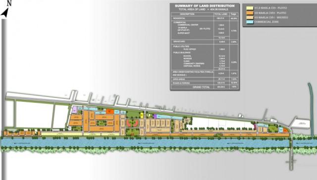 Master Plan of Ashiana Housing Sahiwal