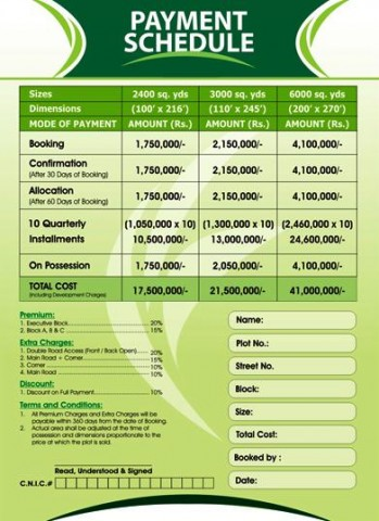 Gulberg Greens Islamabad Payment Schedule
