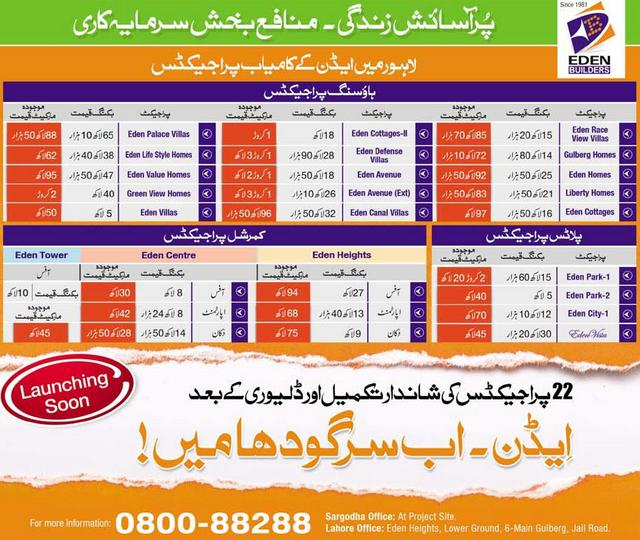 Eden Builders Housing Projects details in Lahore, Sargodha