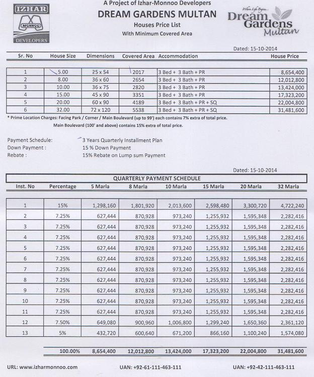 Dream Gardens Multan Housing Scheme - Developed Houses Rate List