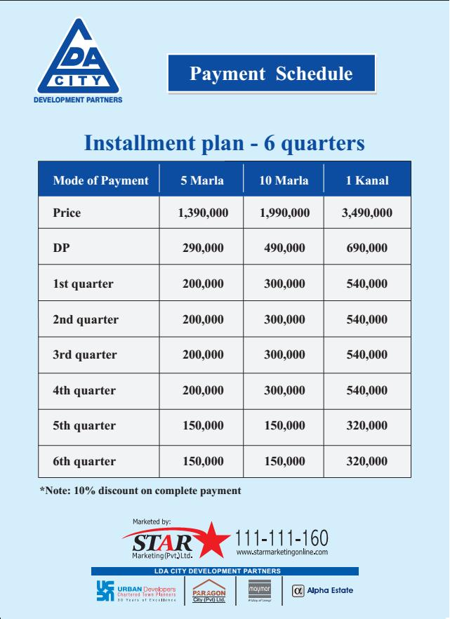 LDA City Lahore Payment Schedule of Residential Plots