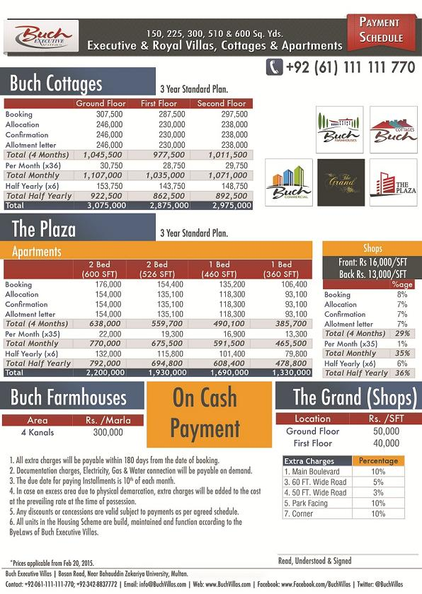 Buch Villas Payment Plan for Plaza Apartment, Cottages, Shops and FarmHouses in Multan