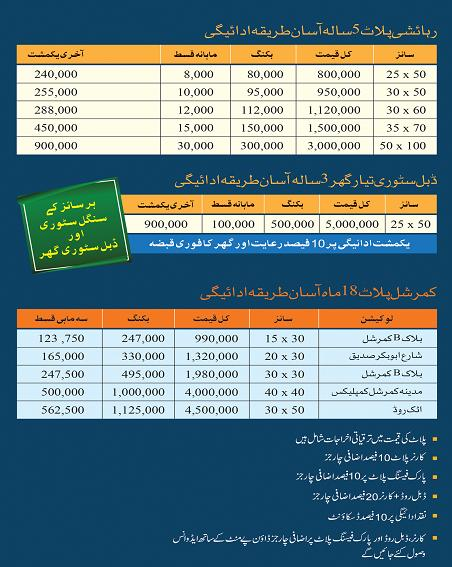 Madina City Kamra Attock - Payment Plan for Plots and Houses