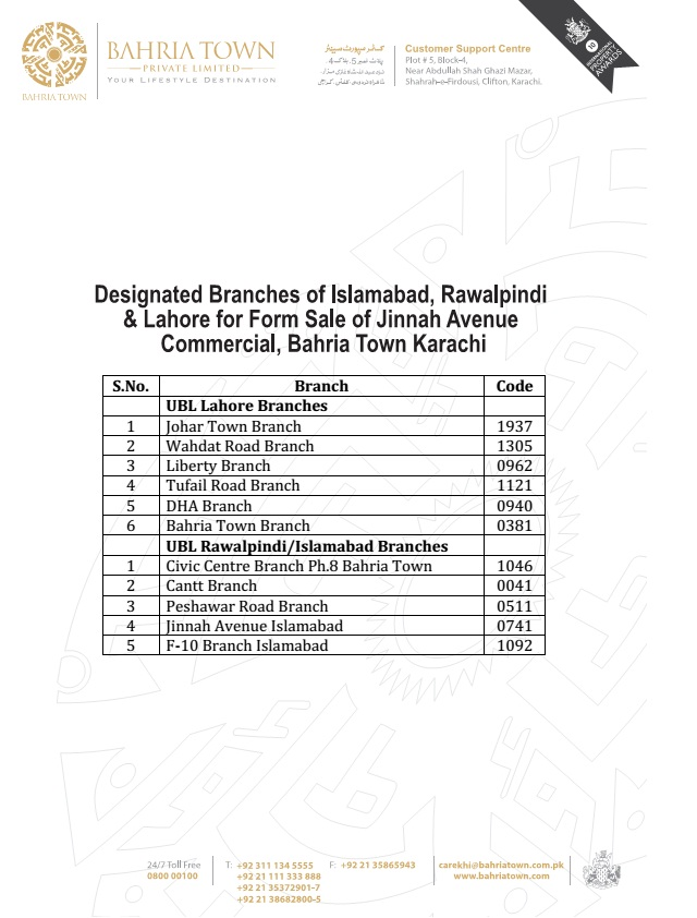 Designated UBL Bank Branches in Lahore-Islamabad-Rawalpindi for Forms Sale of Jinnah Avenue Karachi
