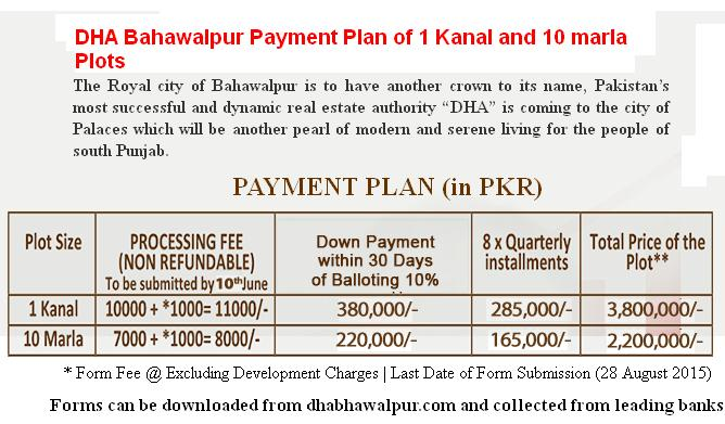 DHA Bahawalpur Payment Plan of 1 Kanal and 10 marla Plots