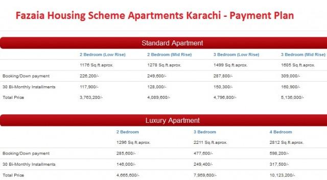 Fazaia Housing Scheme Apartments Karachi - Payment Plan