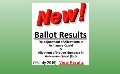 Ashiana e Quaid Balloting Result Latest Update Lahore