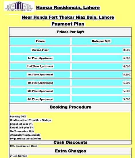 Hamza Residencia Lahore - Payment Plan - Price Rates of Apartments
