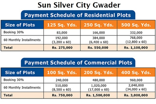 sun-silver-city-gwader-payment-schedule-of-residential-and-commercial-plots