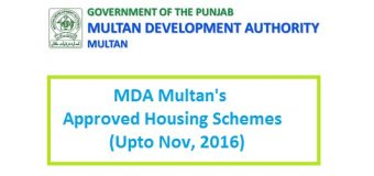 List of MDA Multan Approved Private Housing Schemes Upto Nov 2016