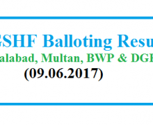 PGSHF Balloting Results of Faisalabad, Multan DGK and Bwp Housing Schemes