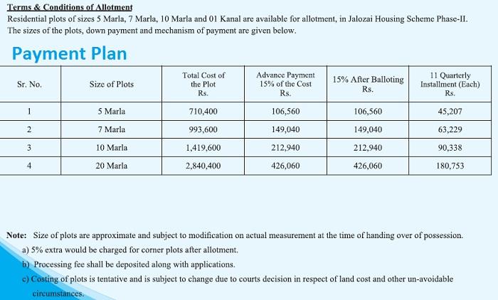 Jallozai Housing Scheme Phase II Peshawar Nowshera - Payment Plan