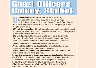 Ghazi Officers Colony Sialkot Location and Prices