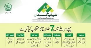 NPHP Naya Pakistan Housing Project - Apna Ghar Scheme 2018 - Form Download