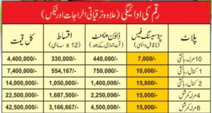Payment Plan/Schedule of DHA Gujranwala Commercial and Residential Plots - Apply Now-min